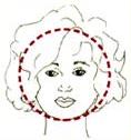 тип лица круг