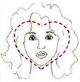 тип лица сердце